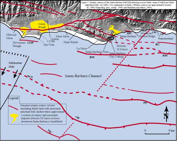 Earthquake Faults of the Santa Barbara Channel